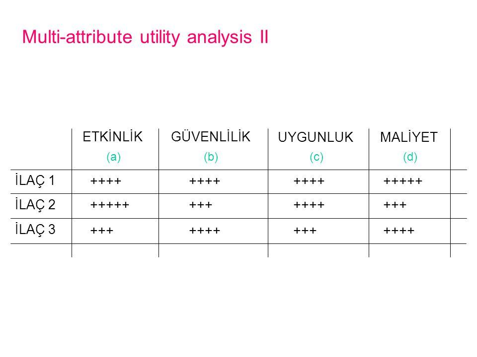 Multi-attribute utility analysis II ETKİNLİK GÜVENLİLİK UYGUNLUKMALİYET İLAÇ 1 İLAÇ 2 İLAÇ 3 (a) (b) (c)(d) +++++++++++++ +++++++++++++++ +++++++++++