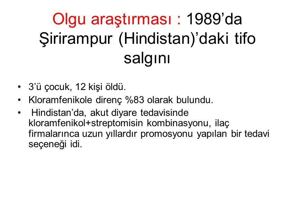 Olgu araştırması : 1989'da Şirirampur (Hindistan)'daki tifo salgını 3'ü çocuk, 12 kişi öldü.