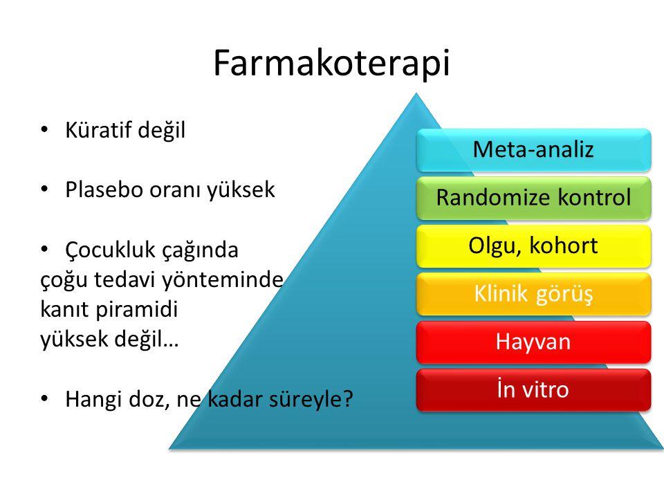 Farmakoterapi Meta-analizRandomize kontrolOlgu, kohortKlinik görüşHayvanİn vitro Küratif değil Plasebo oranı yüksek Çocukluk çağında çoğu tedavi yönteminde kanıt piramidi yüksek değil… Hangi doz, ne kadar süreyle?