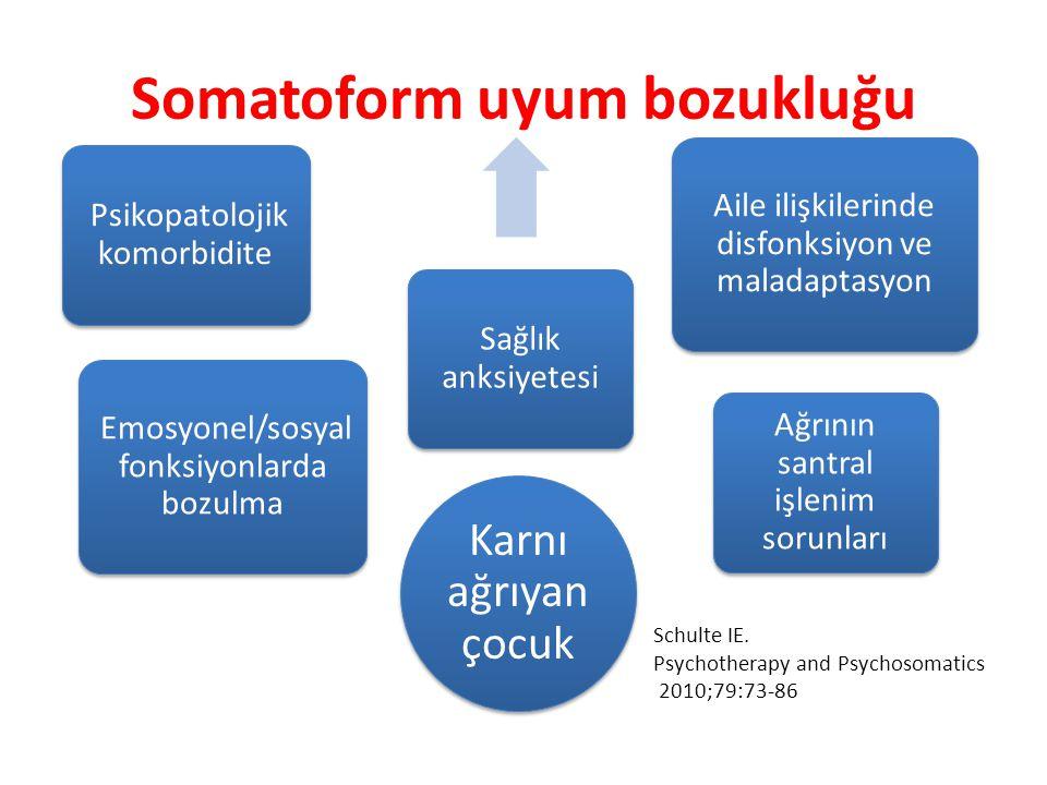 Somatoform uyum bozukluğu Karnı ağrıyan çocuk Aile ilişkilerinde disfonksiyon ve maladaptasyon Psikopatolojik komorbidite Emosyonel/sosyal fonksiyonlarda bozulma Sağlık anksiyetesi Ağrının santral işlenim sorunları Schulte IE.