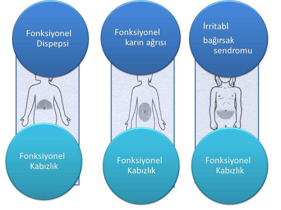 Fonksiyonel Dispepsi Fonksiyonel karın ağrısı İrritabl bağırsak sendromu İrritabl bağırsak sendromu Fonksiyonel Kabızlık