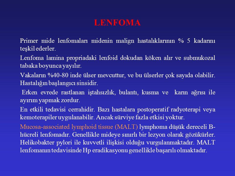 LEYOMYOSARKOMA Midenin malign tümörlerinin % 1 ile 3'ünü teşkil ederler.