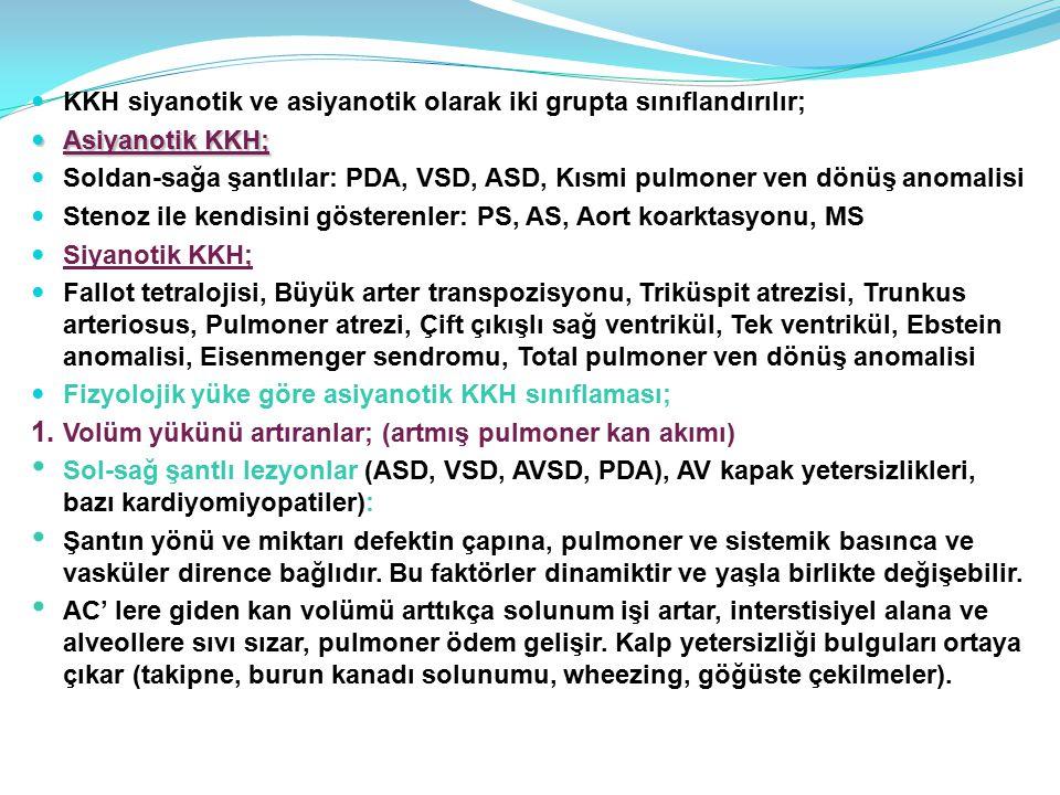 KKH siyanotik ve asiyanotik olarak iki grupta sınıflandırılır; Asiyanotik KKH; Asiyanotik KKH; Soldan-sağa şantlılar: PDA, VSD, ASD, Kısmi pulmoner ven dönüş anomalisi Stenoz ile kendisini gösterenler: PS, AS, Aort koarktasyonu, MS Siyanotik KKH; Fallot tetralojisi, Büyük arter transpozisyonu, Triküspit atrezisi, Trunkus arteriosus, Pulmoner atrezi, Çift çıkışlı sağ ventrikül, Tek ventrikül, Ebstein anomalisi, Eisenmenger sendromu, Total pulmoner ven dönüş anomalisi Fizyolojik yüke göre asiyanotik KKH sınıflaması; 1.