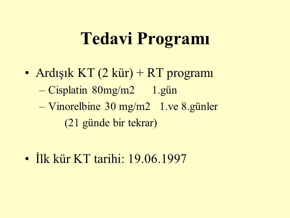 Tedavi Programı Ardışık KT (2 kür) + RT programı –Cisplatin 80mg/m2 1.gün –Vinorelbine 30 mg/m2 1.ve 8.günler (21 günde bir tekrar) İlk kür KT tarihi: