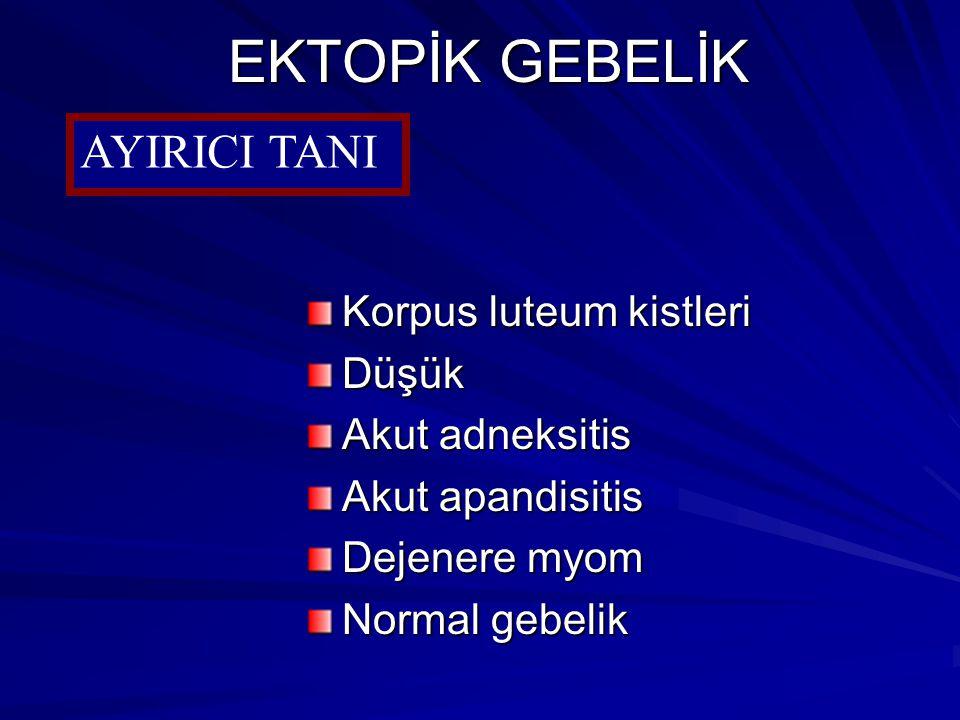 EKTOPİK GEBELİK AYIRICI TANI Korpus luteum kistleri Düşük Akut adneksitis Akut apandisitis Dejenere myom Normal gebelik