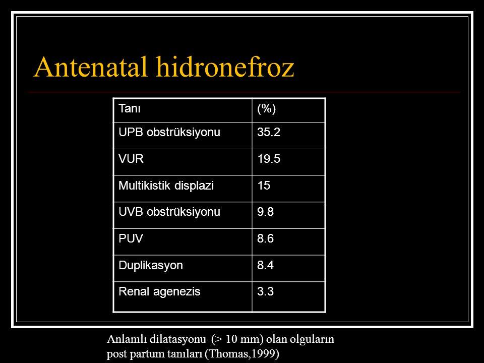 Antenatal hidronefroz Tanı(%) UPB obstrüksiyonu35.2 VUR19.5 Multikistik displazi15 UVB obstrüksiyonu9.8 PUV8.6 Duplikasyon8.4 Renal agenezis3.3 Anlaml
