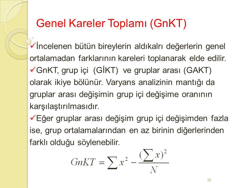 30 Genel Kareler Toplamı (GnKT) İncelenen bütün bireylerin aldıkalrı değerlerin genel ortalamadan farklarının kareleri toplanarak elde edilir. GnKT, g