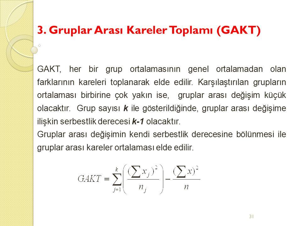 31 3. Gruplar Arası Kareler Toplamı (GAKT) GAKT, her bir grup ortalamasının genel ortalamadan olan farklarının kareleri toplanarak elde edilir. Karşıl