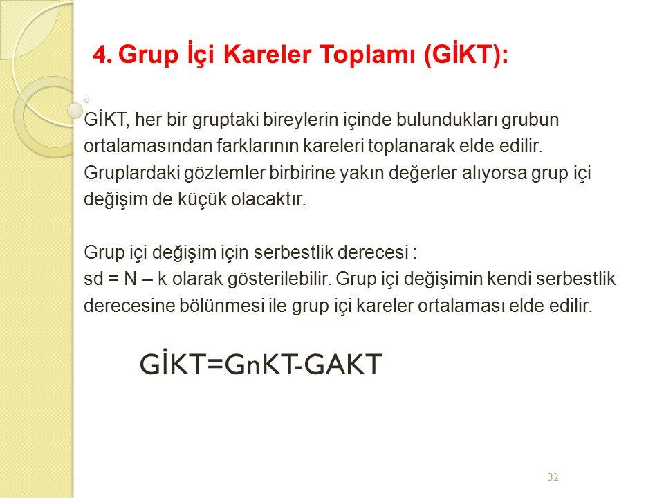 32 4. Grup İçi Kareler Toplamı (GİKT): GİKT, her bir gruptaki bireylerin içinde bulundukları grubun ortalamasından farklarının kareleri toplanarak eld