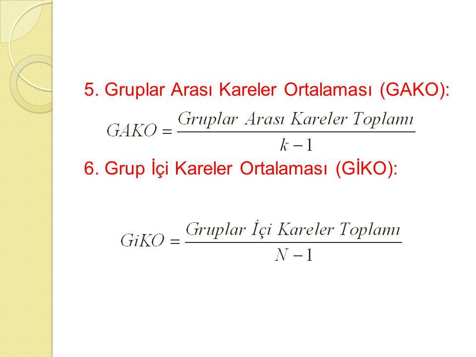 5. Gruplar Arası Kareler Ortalaması (GAKO): 6. Grup İçi Kareler Ortalaması (GİKO):