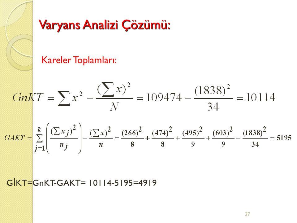 37 Kareler Toplamları: Varyans Analizi Çözümü: G İ KT=GnKT-GAKT= 10114-5195=4919