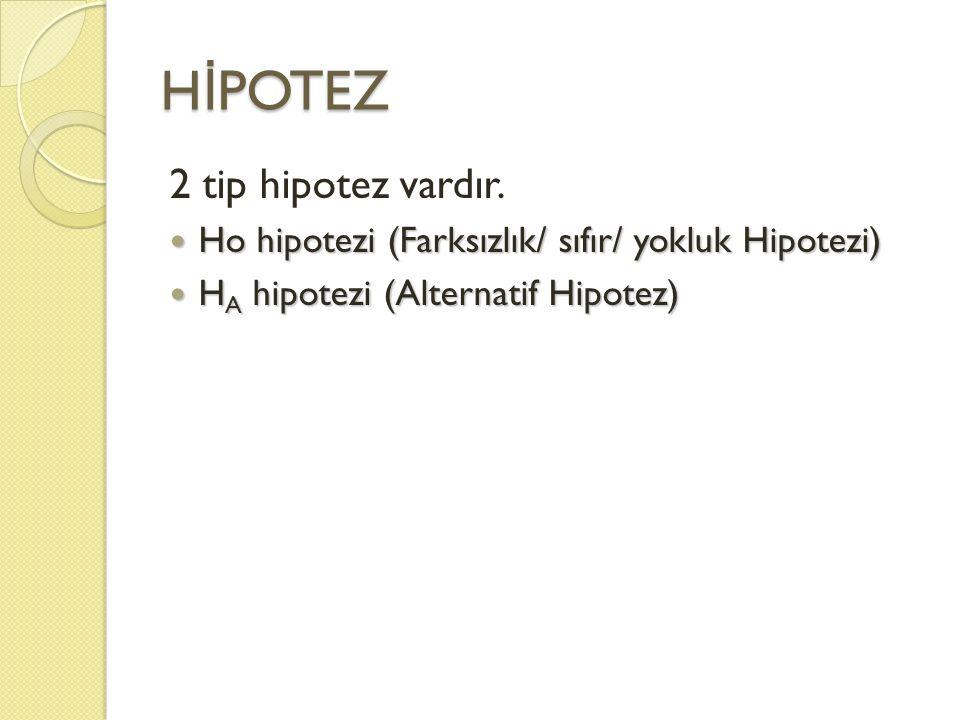 H İ POTEZ 2 tip hipotez vardır. Ho hipotezi (Farksızlık/ sıfır/ yokluk Hipotezi) Ho hipotezi (Farksızlık/ sıfır/ yokluk Hipotezi) H A hipotezi (Altern
