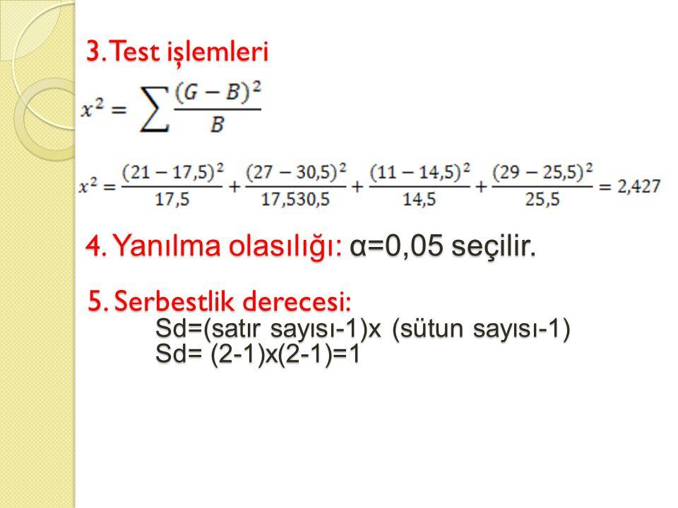 3. Test işlemleri 4. Yanılma olasılığı: α=0,05 seçilir. 5. Serbestlik derecesi: Sd=(satır sayısı-1)x (sütun sayısı-1) Sd= (2-1)x(2-1)=1