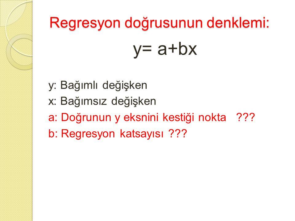 Regresyon doğrusunun denklemi: y= a+bx y: Bağımlı değişken x: Bağımsız değişken a: Doğrunun y eksnini kestiği nokta ??? b: Regresyon katsayısı ???