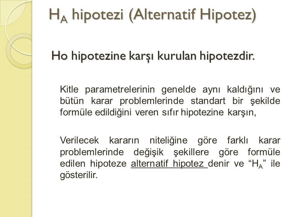 H A hipotezi (Alternatif Hipotez) Ho hipotezine karşı kurulan hipotezdir. Kitle parametrelerinin genelde aynı kaldığını ve bütün karar problemlerinde