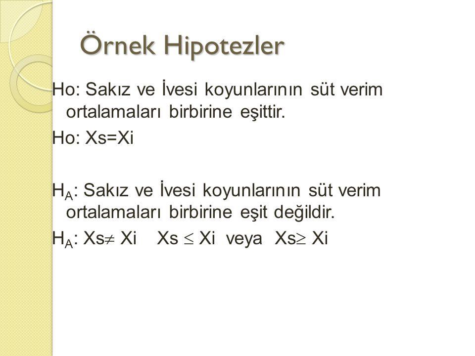 Test işlemleri 1.Hipotezin kurulması 2.Test işlemleri, Test istatistiğinin (t) hesaplanması Formül: 3.