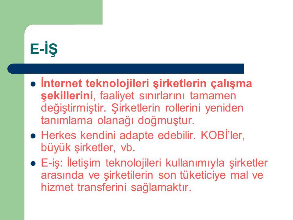 E-İŞ İnternet teknolojileri şirketlerin çalışma şekillerini, faaliyet sınırlarını tamamen değiştirmiştir. Şirketlerin rollerini yeniden tanımlama olan