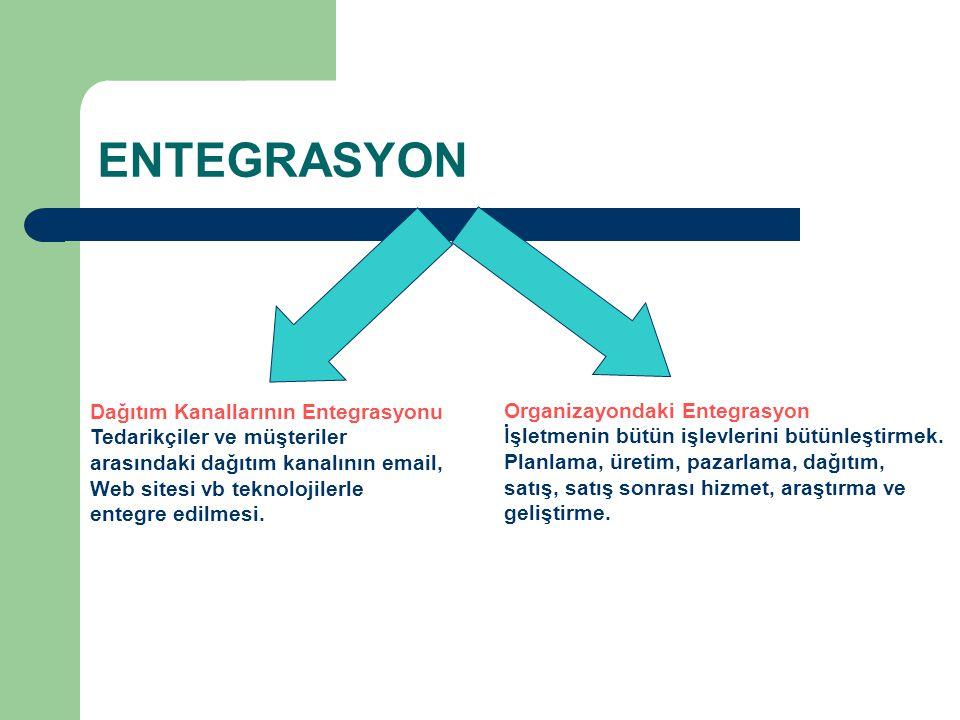 ENTEGRASYON Dağıtım Kanallarının Entegrasyonu Tedarikçiler ve müşteriler arasındaki dağıtım kanalının email, Web sitesi vb teknolojilerle entegre edilmesi.