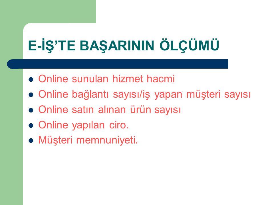 E-İŞ'TE BAŞARININ ÖLÇÜMÜ Online sunulan hizmet hacmi Online bağlantı sayısı/iş yapan müşteri sayısı Online satın alınan ürün sayısı Online yapılan ciro.