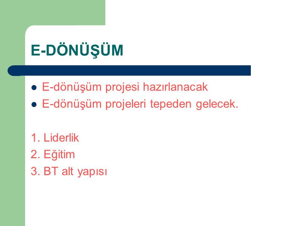 E-DÖNÜŞÜM E-dönüşüm projesi hazırlanacak E-dönüşüm projeleri tepeden gelecek. 1. Liderlik 2. Eğitim 3. BT alt yapısı