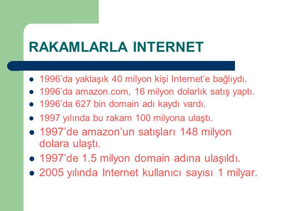 INTERNET (2001 yılında) Dünyada her iki dakikada bir INTERNET'E; 1- 400 yeni kullanıcı bağlanıyor, 2- 1.400 yeni açık arttırım başlıyor, 3- Amazon.com'da 11.000.-$'lik satış yapılıyor, 4- Yahoo com.'da 1.500.000 sayfa okunuyor, 5- Internet'in içinden 50 trilyon bit ses datası, 100 trilyon bit veri geçiyor.