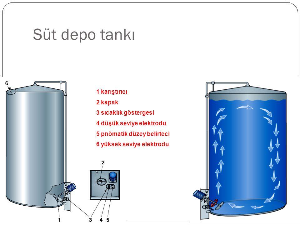 Süt depo tankı 1 karıştırıcı 2 kapak 3 sıcaklık göstergesi 4 düşük seviye elektrodu 5 pnömatik düzey belirteci 6 yüksek seviye elektrodu