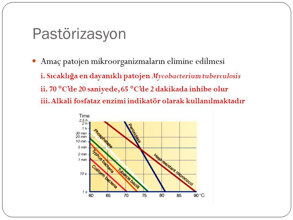 Pastörizasyon Amaç patojen mikroorganizmaların elimine edilmesi i.
