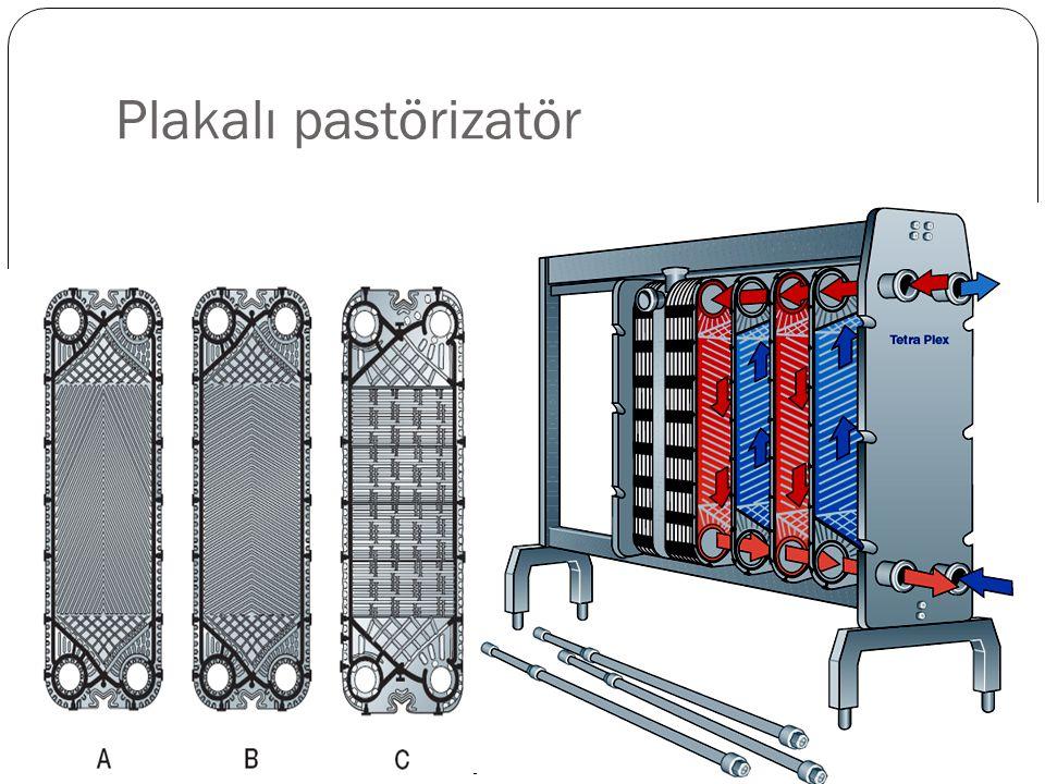 Plakalı pastörizatör