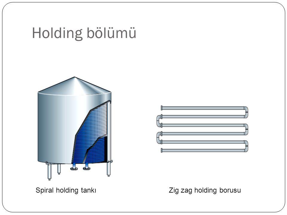 Holding bölümü Spiral holding tankıZig zag holding borusu
