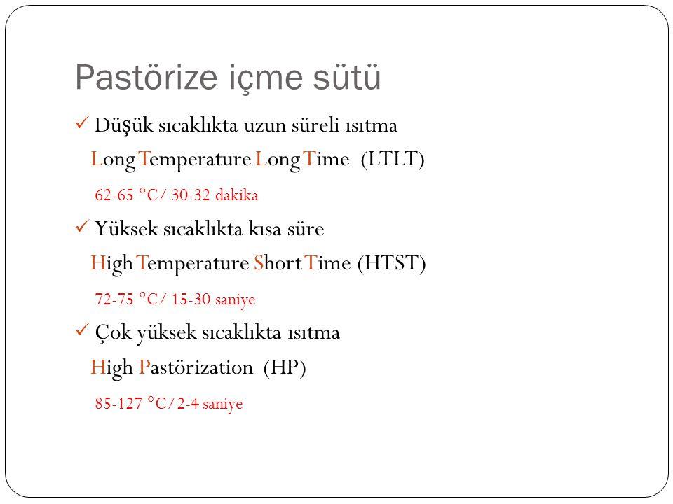 Pastörize içme sütü Dü ş ük sıcaklıkta uzun süreli ısıtma Long Temperature Long Time (LTLT) 62-65  C/ 30-32 dakika Yüksek sıcaklıkta kısa süre High Temperature Short Time (HTST) 72-75  C/ 15-30 saniye Çok yüksek sıcaklıkta ısıtma High Pastörization (HP) 85-127  C/2-4 saniye