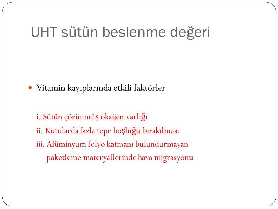 UHT sütün beslenme değeri Vitamin kayıplarında etkili faktörler i.