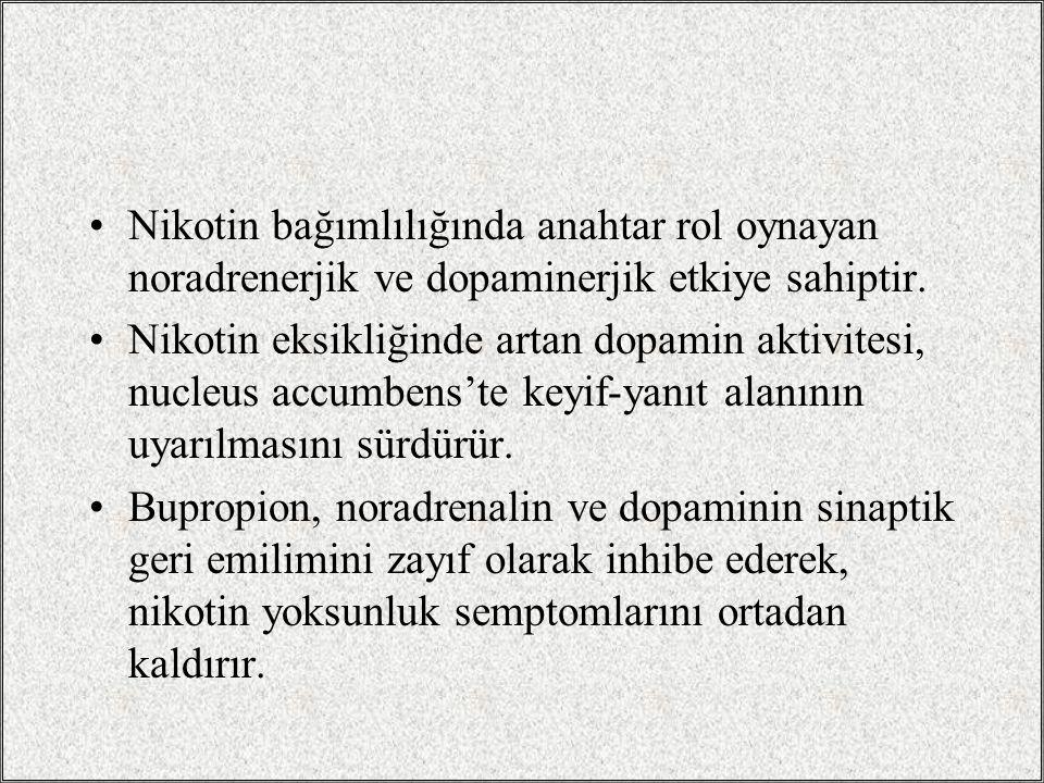 Bupropion (Zyban) Eski bir antidepresandır.