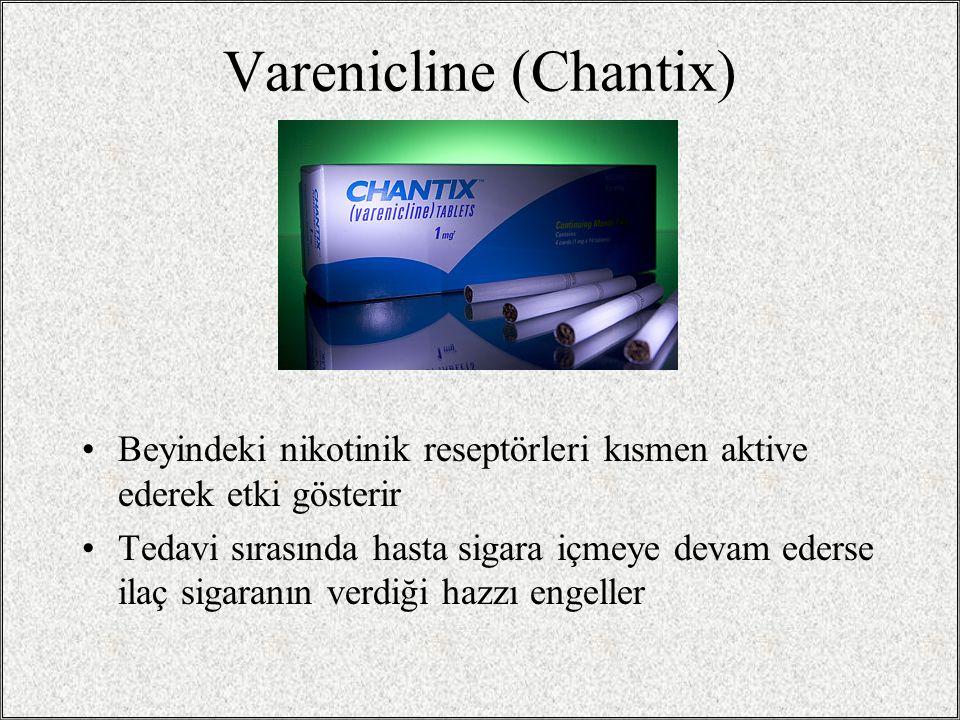Bupropion-NRT kombine kullanım Nikotin bantları ile birlikte bupropion kullanılması 1 yıllık başarı oranını artırıyor. Bupropion......................