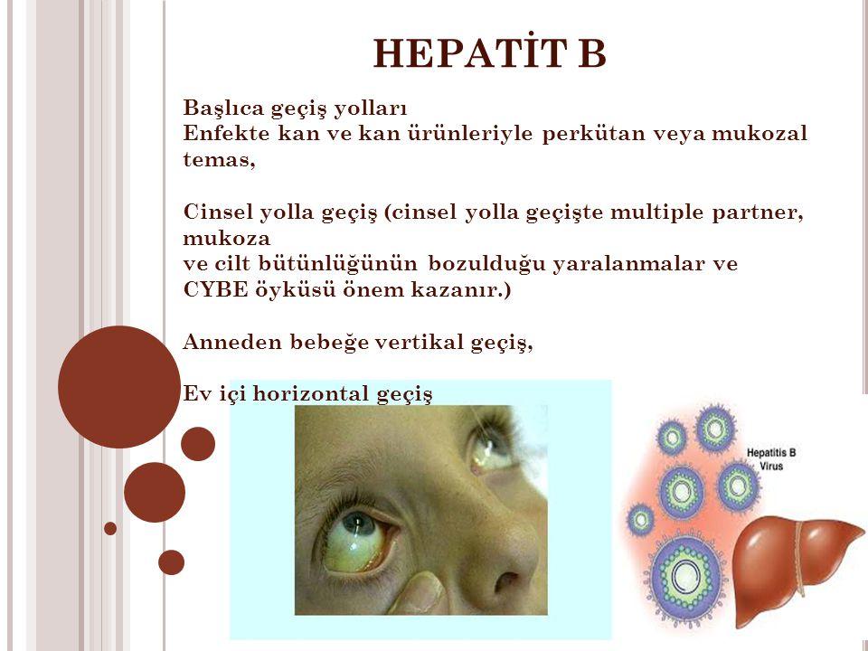 HEPATİT B Başlıca geçiş yolları Enfekte kan ve kan ürünleriyle perkütan veya mukozal temas, Cinsel yolla geçiş (cinsel yolla geçişte multiple partner, mukoza ve cilt bütünlüğünün bozulduğu yaralanmalar ve CYBE öyküsü önem kazanır.) Anneden bebeğe vertikal geçiş, Ev içi horizontal geçiş