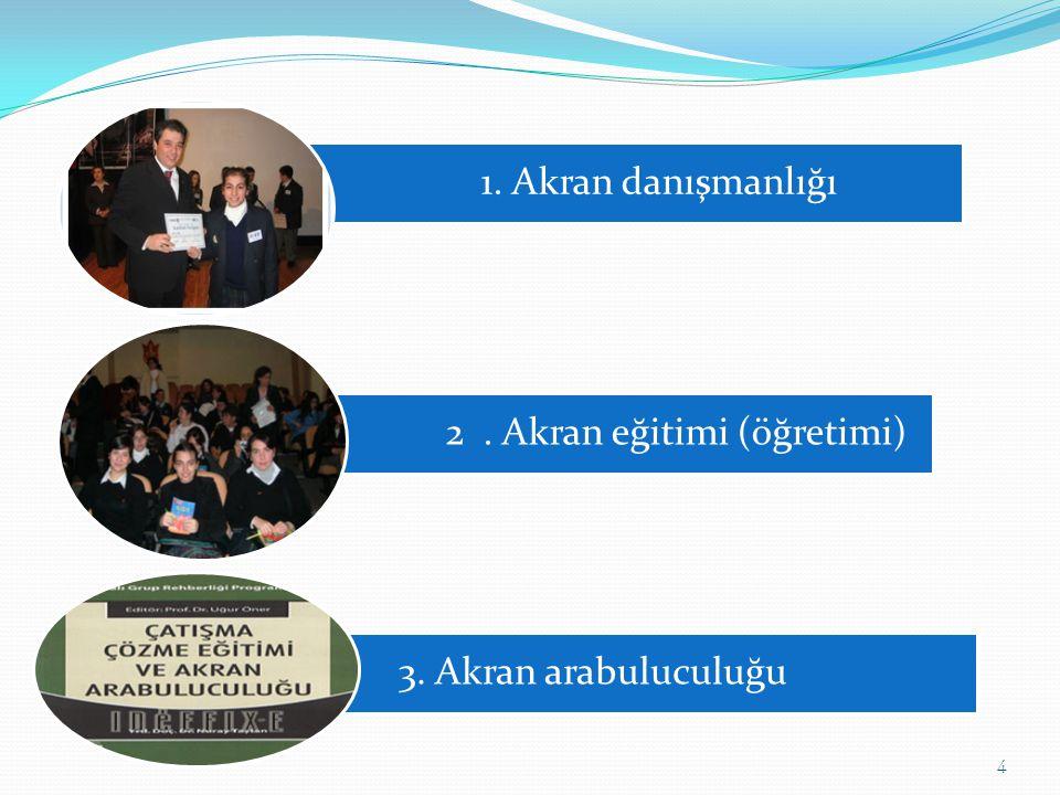 1. Akran danışmanlığı 2 2. Akran eğitimi (öğretimi) 3. Akran arabuluculuğu 4