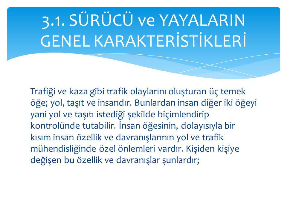 Trafiği ve kaza gibi trafik olaylarını oluşturan üç temek öğe; yol, taşıt ve insandır. Bunlardan insan diğer iki öğeyi yani yol ve taşıtı istediği şek