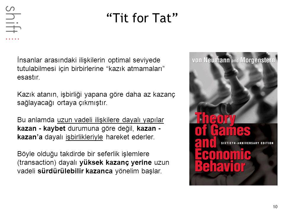 10 Tit for Tat İnsanlar arasındaki ilişkilerin optimal seviyede tutulabilmesi için birbirlerine kazık atmamaları esastır.