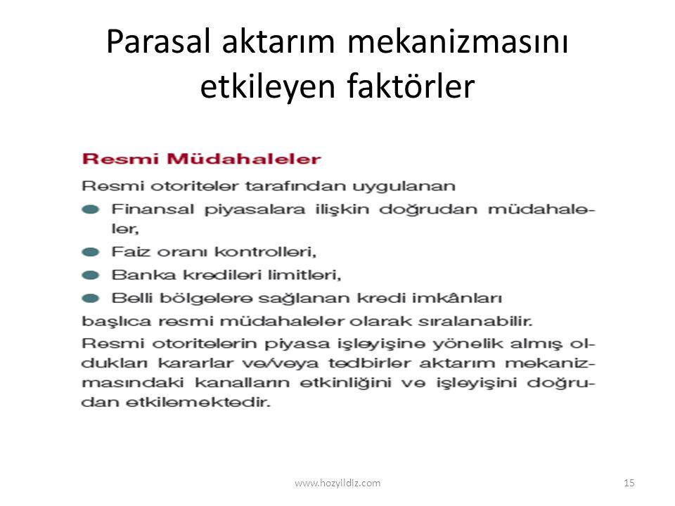 Parasal aktarım mekanizmasını etkileyen faktörler www.hozyildiz.com15