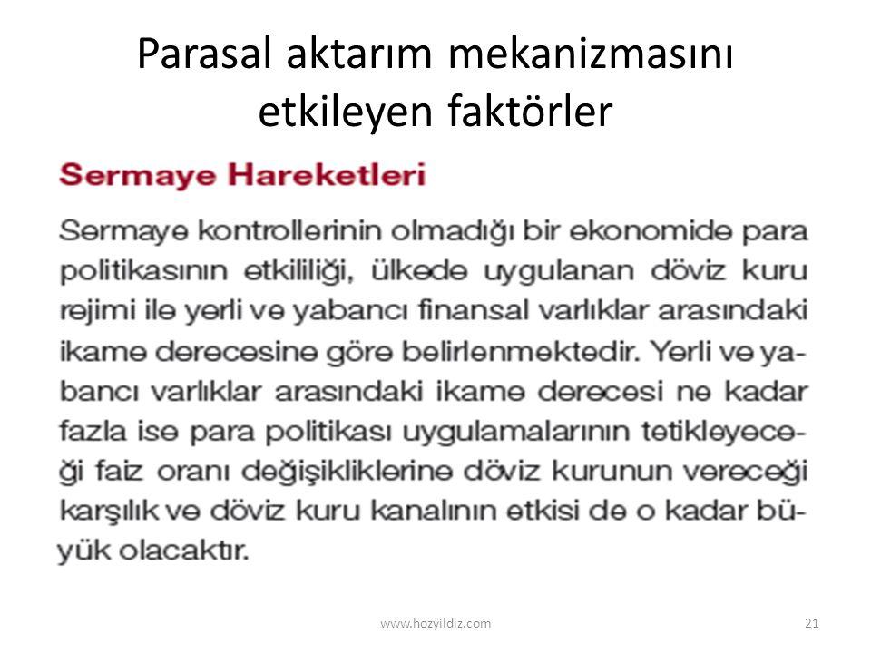 Parasal aktarım mekanizmasını etkileyen faktörler www.hozyildiz.com21