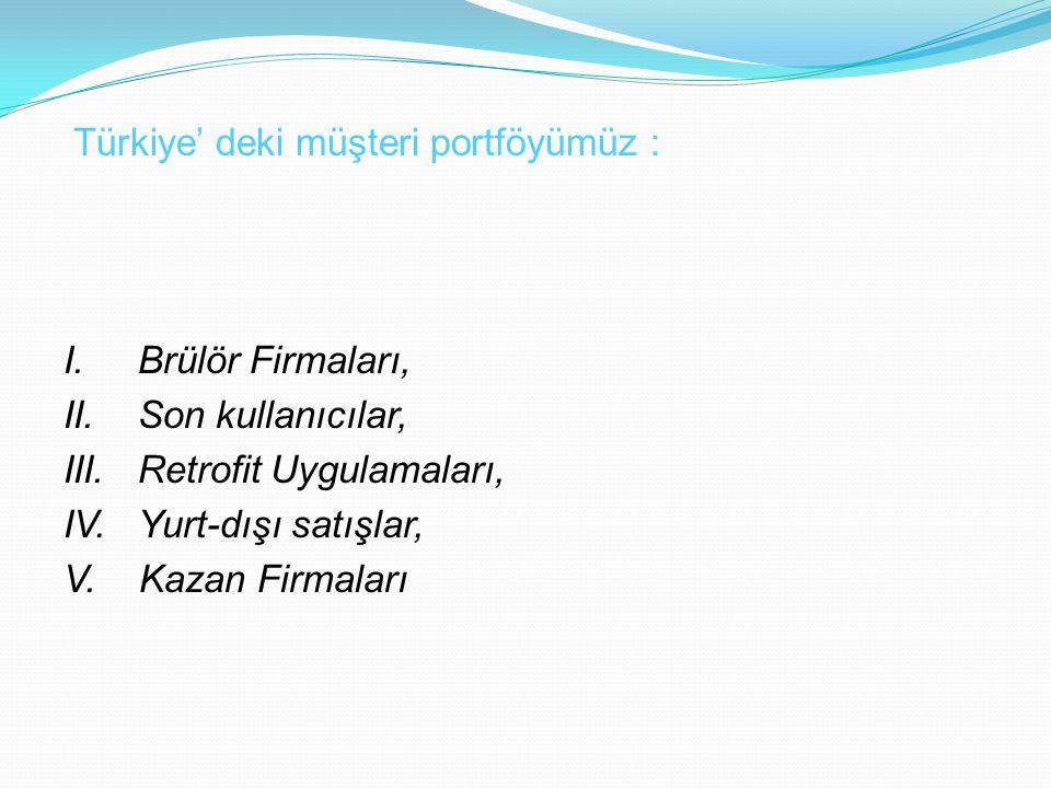 Türkiye' deki müşteri portföyümüz : I. Brülör Firmaları, II.