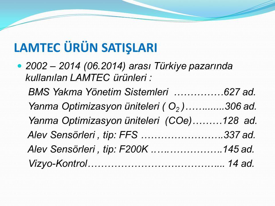 LAMTEC ÜRÜN SATIŞLARI 2002 – 2014 (06.2014) arası Türkiye pazarında kullanılan LAMTEC ürünleri : BMS Yakma Yönetim Sistemleri ……………627 ad.