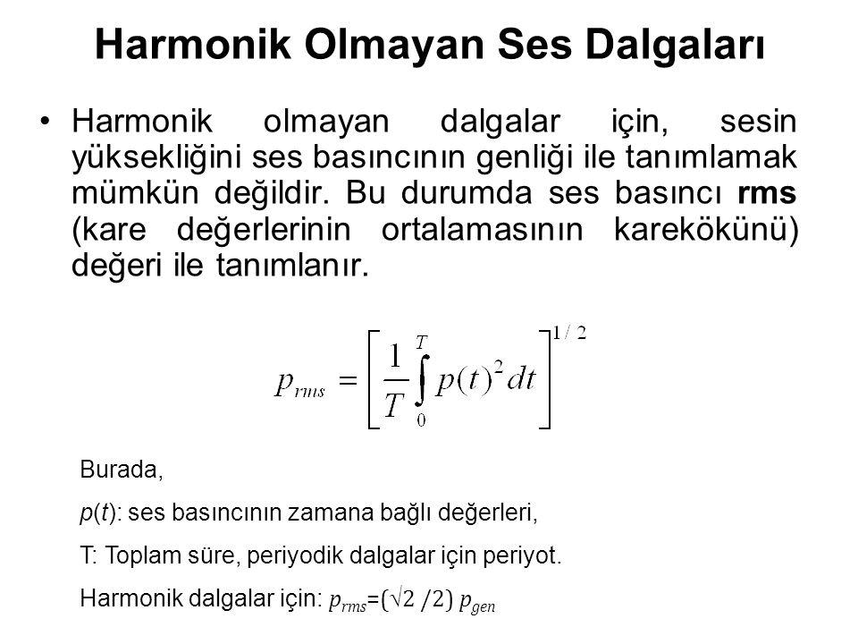 Harmonik Olmayan Ses Dalgaları Harmonik olmayan dalgalar için, sesin yüksekliğini ses basıncının genliği ile tanımlamak mümkün değildir. Bu durumda se