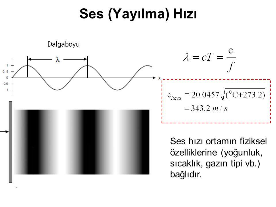 Ses (Yayılma) Hızı Dalgaboyu Ses hızı ortamın fiziksel özelliklerine (yoğunluk, sıcaklık, gazın tipi vb.) bağlıdır.