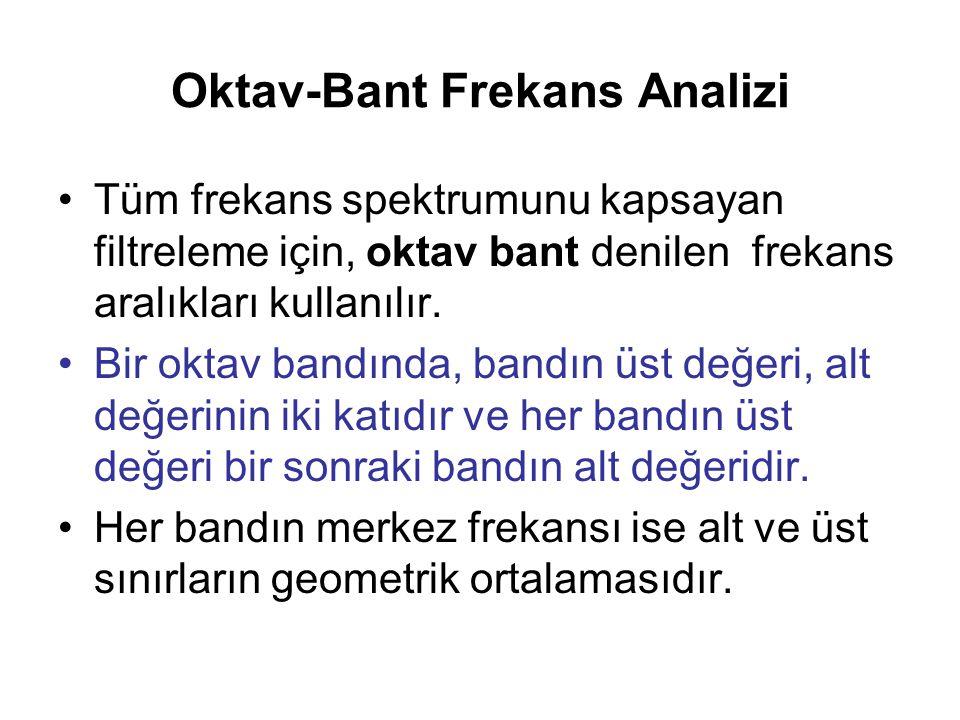 Oktav-Bant Frekans Analizi Tüm frekans spektrumunu kapsayan filtreleme için, oktav bant denilen frekans aralıkları kullanılır. Bir oktav bandında, ban