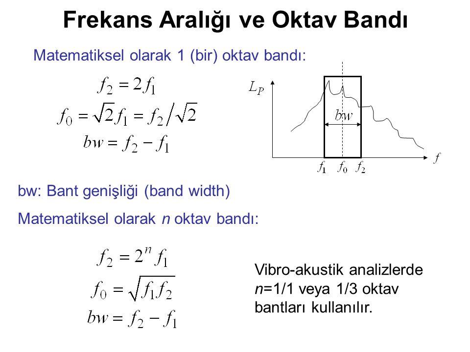 Frekans Aralığı ve Oktav Bandı Matematiksel olarak 1 (bir) oktav bandı: bw: Bant genişliği (band width) Matematiksel olarak n oktav bandı: Vibro-akust