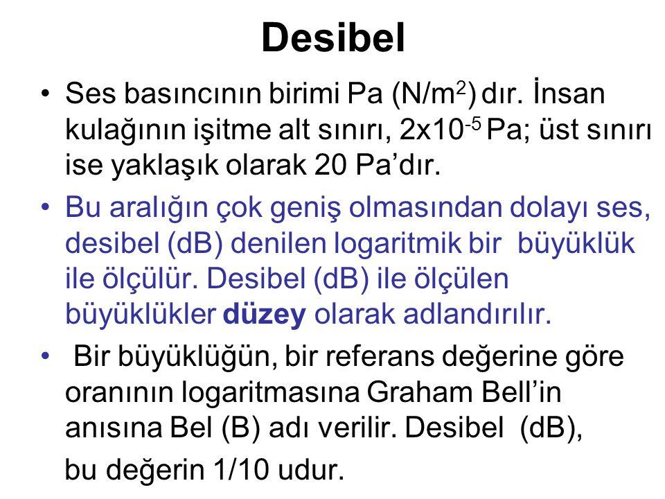Desibel Ses basıncının birimi Pa (N/m 2 ) dır. İnsan kulağının işitme alt sınırı, 2x10 -5 Pa; üst sınırı ise yaklaşık olarak 20 Pa'dır. Bu aralığın ço
