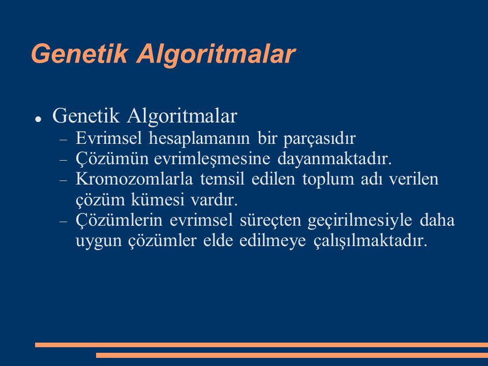 Genetik Algoritmalar  Evrimsel hesaplamanın bir parçasıdır  Çözümün evrimleşmesine dayanmaktadır.  Kromozomlarla temsil edilen toplum adı verilen ç