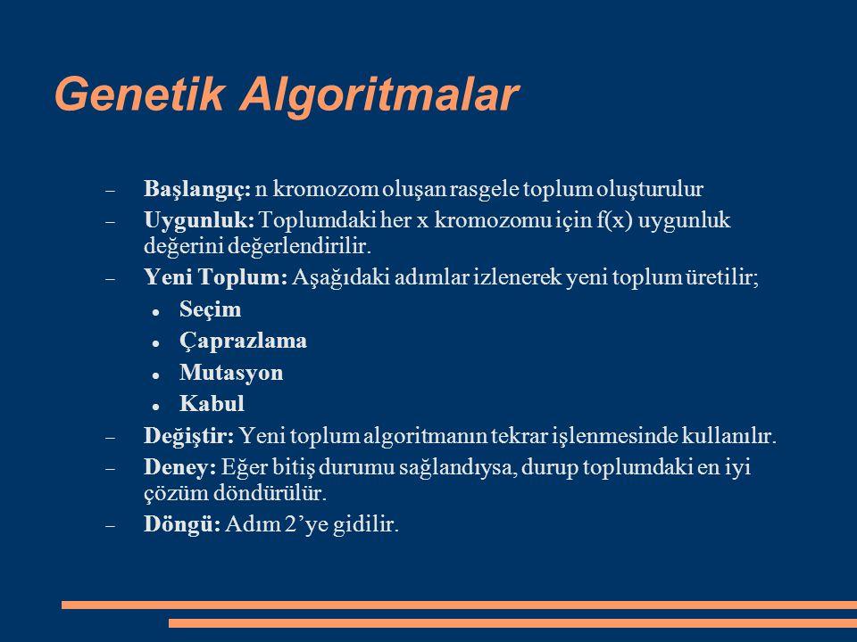 Genetik Algoritmalar  Başlangıç: n kromozom oluşan rasgele toplum oluşturulur  Uygunluk: Toplumdaki her x kromozomu için f(x) uygunluk değerini değe