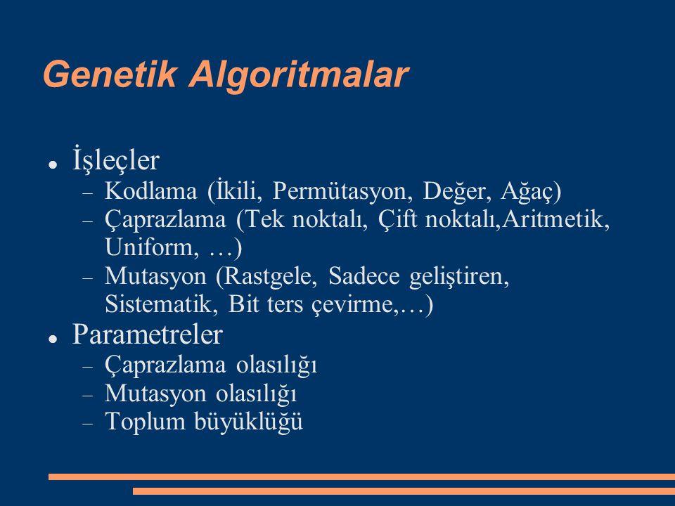 Genetik Algoritmalar İşleçler  Kodlama (İkili, Permütasyon, Değer, Ağaç)  Çaprazlama (Tek noktalı, Çift noktalı,Aritmetik, Uniform, …)  Mutasyon (R