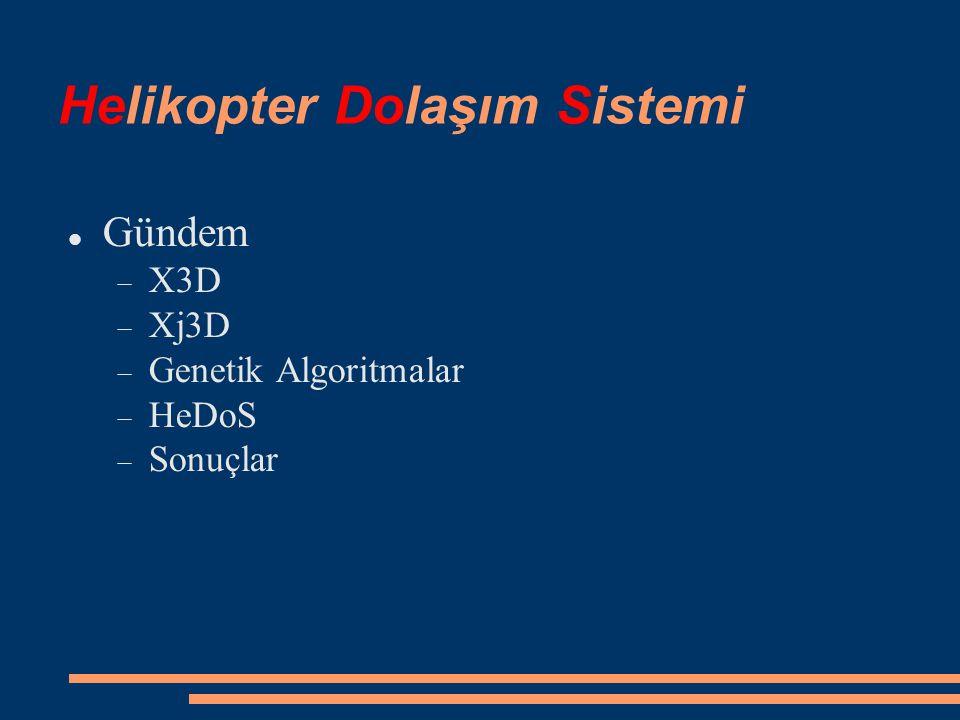 Helikopter Dolaşım Sistemi Gündem  X3D  Xj3D  Genetik Algoritmalar  HeDoS  Sonuçlar